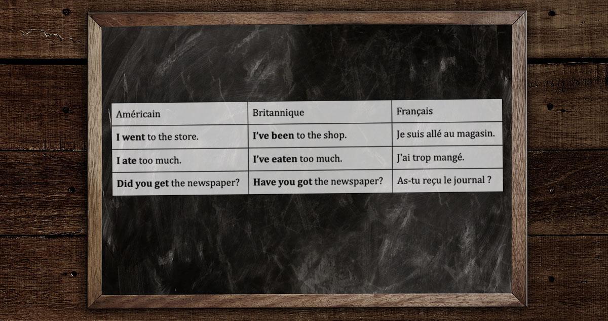 Quelles sont les différences entre l'anglais britannique et américain ?