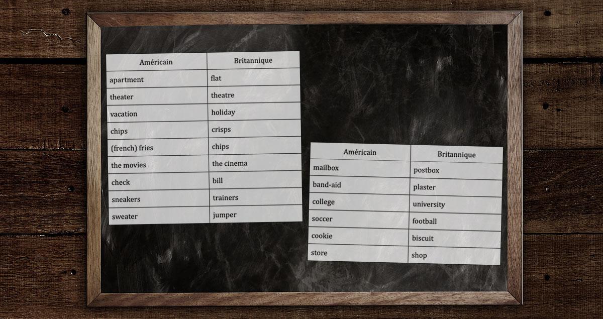 Apprendre les différences entre l'anglais britannique et américain